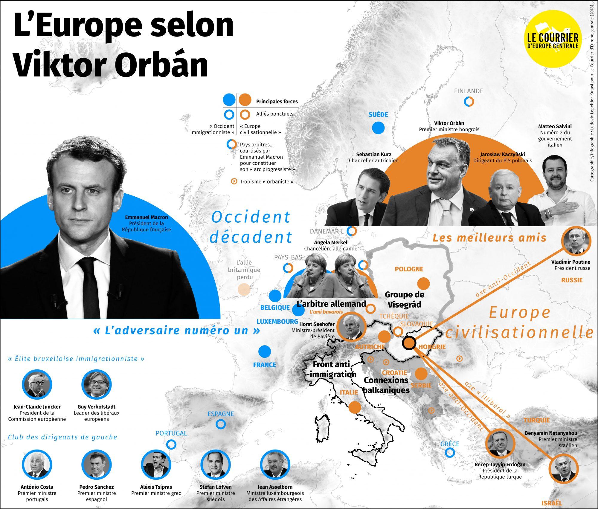La Nouvelle Carte De LEurope Selon Viktor Orbn